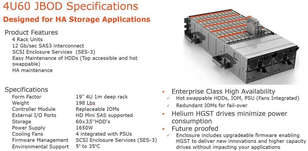 HGST 4U SAS HA JBOD w 60 8TB HDDs